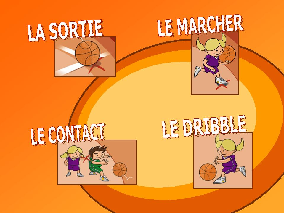 Règles de base de l'arbitrage du Basketball